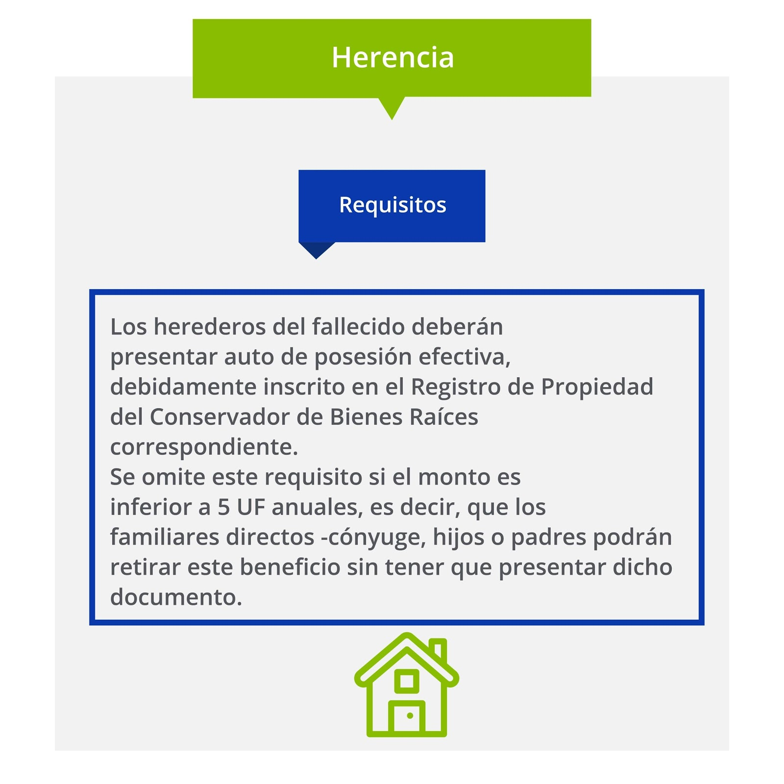 https://confiar.entuidioma.cl/hubfs/Nota_7_-_Herencia_jpg-07_(2).jpg